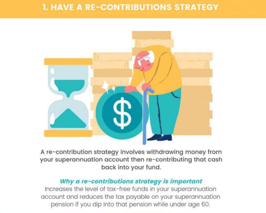 Have a Re-Contributions Strategy - Retirement Planning Strategies Brisbane - Wealth Connexion
