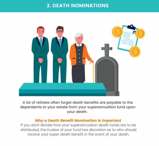 Death Nominations - Retirement Planning Strategies Brisbane - Wealth Connexion